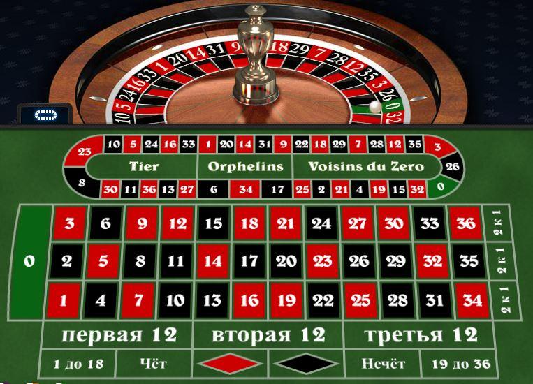Форумы о интернет казино comment