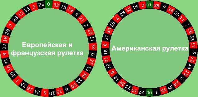 Как выиграть в казино 777 обезьяны